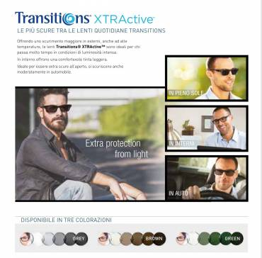 Lenti Transitions® XTRActive™